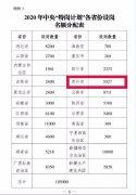 2020安徽蚌埠特岗教师招聘考试时间:8月22日