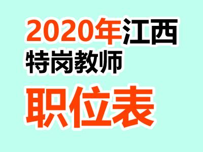 2020年江西特岗教师招聘6617人职位表.xls(点击下载)