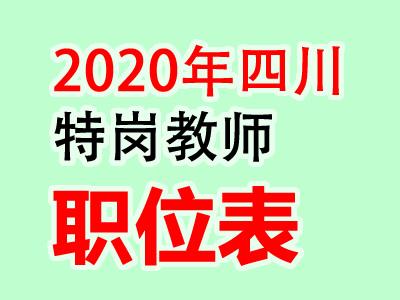 2020年四川省特岗教师招聘岗位表汇总