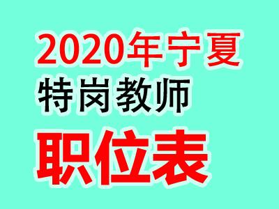 """宁夏2020年""""特岗计划""""县(市、区)招聘岗位计划一览表"""