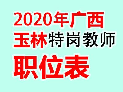 2020广西玉林北流市招聘特岗教师350人公告(含职位表)