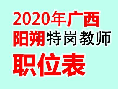 2020广西桂林阳朔县招聘特岗教师10人公告(职位表)