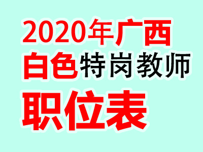 2020广西百色平果市特岗教师招聘50人