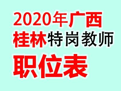 2020广西桂林永福县特岗教师招聘100人
