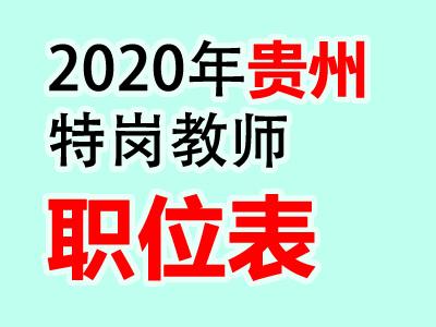 2020年贵州特岗教师网职位表汇总(官方版)