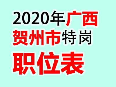 2020广西贺州市八步区特岗教师招聘250人公告职位表