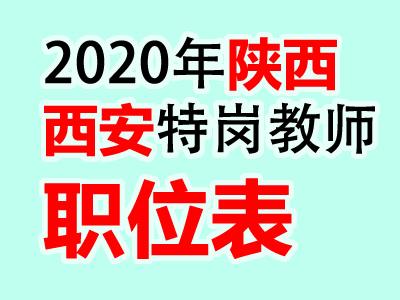2020西安市特岗教师招聘人数报名公告职位表(200人)