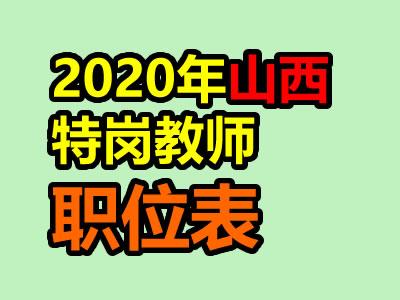 2020年山西特岗教师计划招聘名额分配