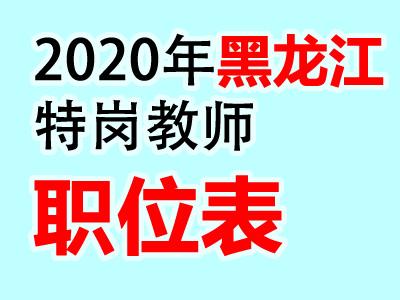 2020年黑龙江特岗教师招聘3900人职位表下载