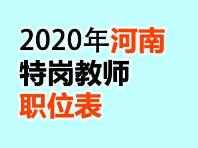 2020年河南特岗教师招聘职位表汇总下