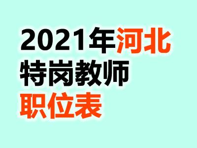 2021河北特岗教师职位表什么时候发布?