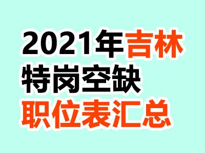 2020年吉林特岗教师可递补空缺岗位表汇总.docx