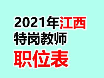 2021江西特岗教师招聘6020人岗位表(最新发布)