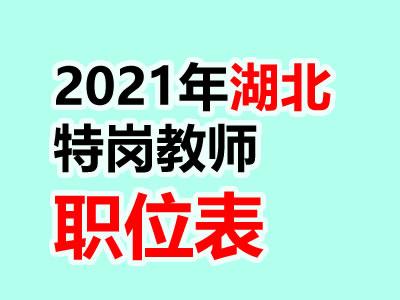 2021年湖北特岗教师招聘1028人岗位表