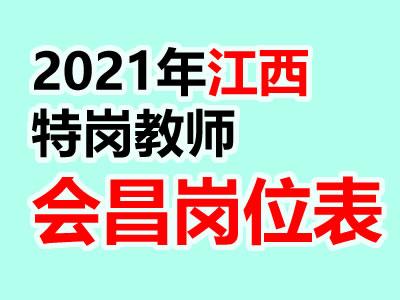 2021年江西会昌招70名教师、47名特岗教师!3月12日起报名!