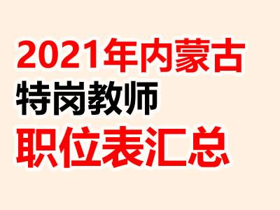 2021内蒙古特岗教师招聘1221人职位表汇