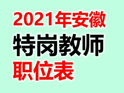 2021安徽特岗教师招聘职位表信息汇总