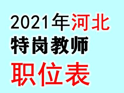 2021河北农村特岗教师招聘职位表(