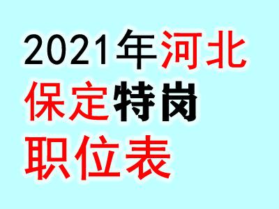 2021河北保定特岗教师招聘1920人岗位表
