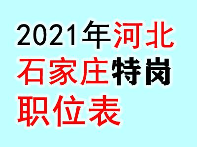 2021河北石家庄特岗教师招聘445人职位