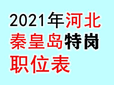 2021河北秦皇岛特岗教师招聘100人职位