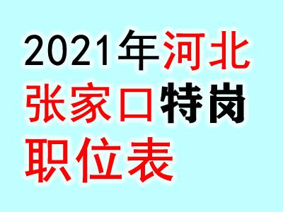 2021河北张家口特岗教师招聘职位表(630人)汇总