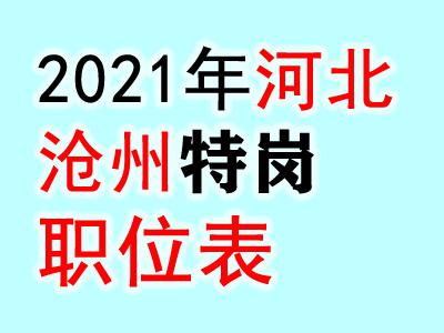 2021河北沧州特岗教师招聘1363人岗位表汇总