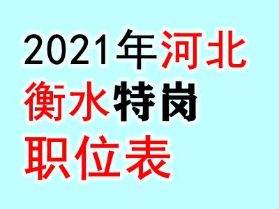 2021河北衡水特岗教师招聘513人岗位表