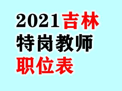 2021吉林特岗教师招聘3100人岗位表(最新发布)