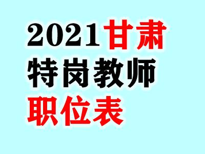 2021甘肃特岗教师招聘5500人岗位表(最