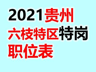 2021贵州六枝特区特岗计划实施方案(281人)