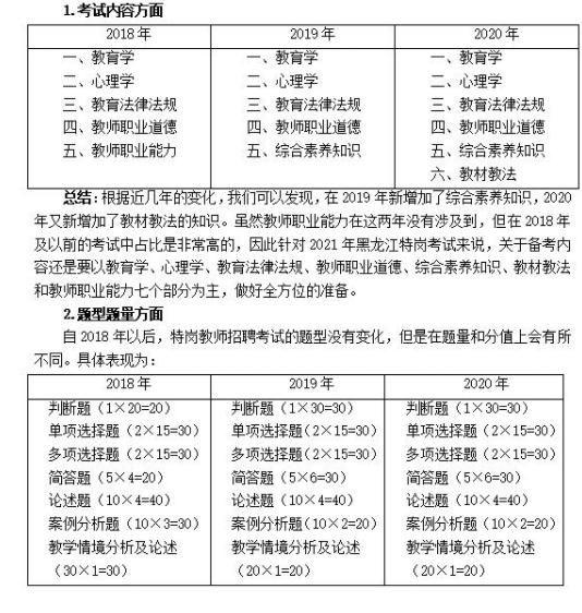 2021年黑龙江特岗教师考情一览汇总